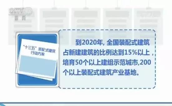 国家:2020年新建建筑装配式占15%以上